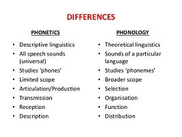 Differences between Phonetics and Phonology