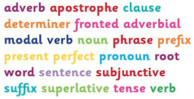 English grammar glossary
